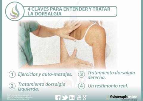 Dolor Dorsal O Dorsalgia Crónica Izquierda Por Qué Se Produce Cómo Tratarlo Fisioonline
