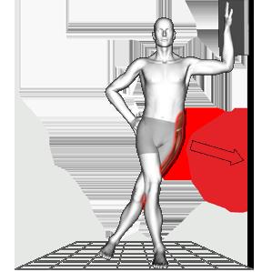 ¿Qué es la cadera en resorte?¿Cómo abordarla?