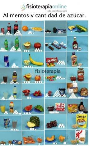 Azúcar refinada, un veneno blanco. Alimentos y cantidad de