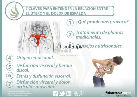 7 claves para entender la relación entre el útero y el dolor de ...