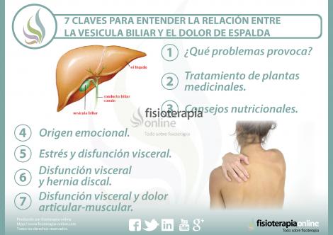 La neuralgia a la osteocondrosis