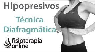 Técnicas Hipopresivas de Marcel Caufriez. Aspiración diafragmática.