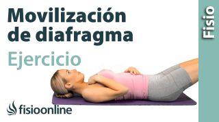 Movilización del diafragma en apnea inspiratoria y espiratoria