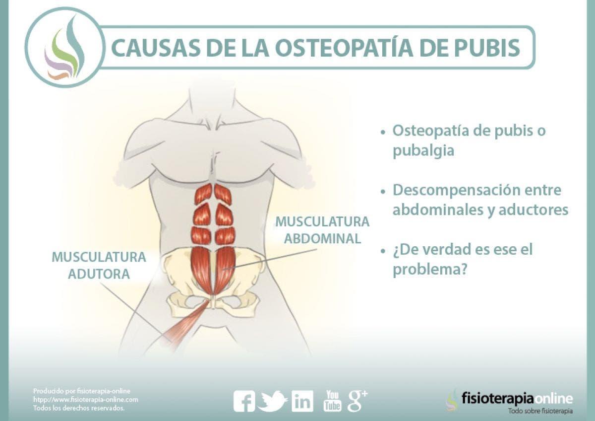 causas de la pubalgia o osteopatia de pubis