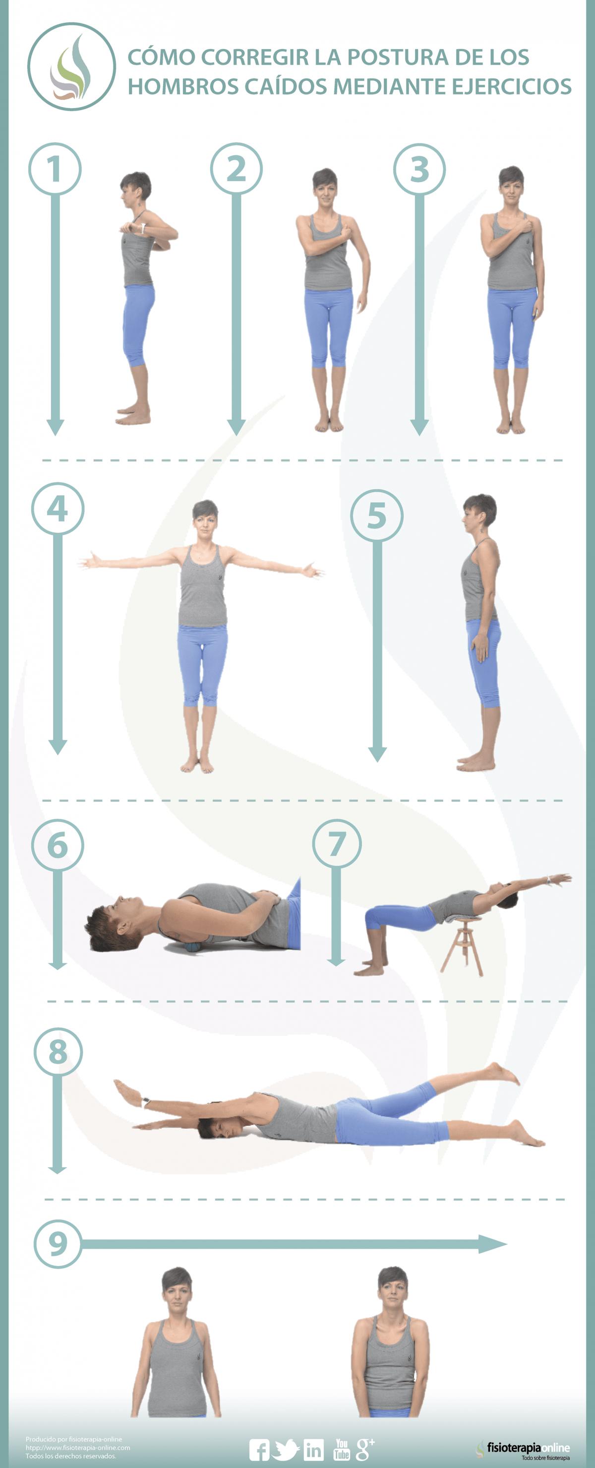 como corregir los hombros adelantados mediante ejercicios