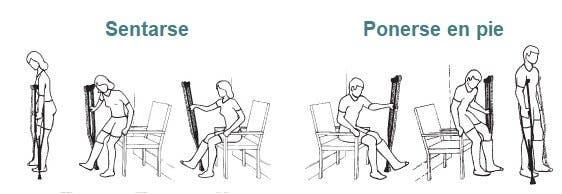 Sentarse y poner en pie con muletas