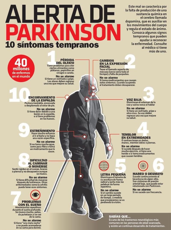 sintomas del parkinson